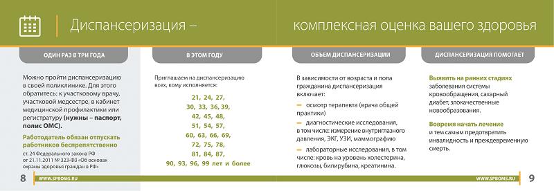 Юридическая помощь в санкт петербурге